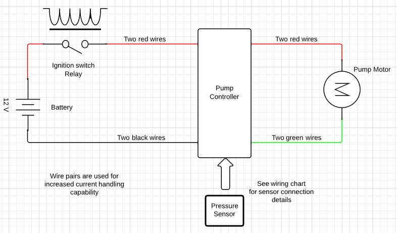 fuel pump controller madhu com pump controller wiring